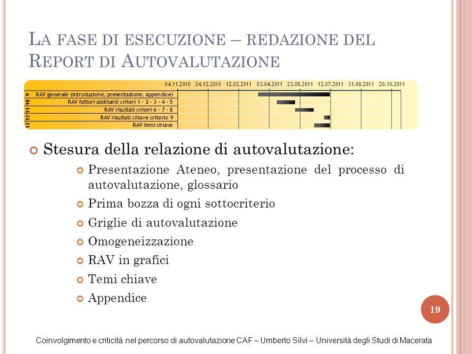 La fase di esecuzione – redazione del Report di Autovalutazione