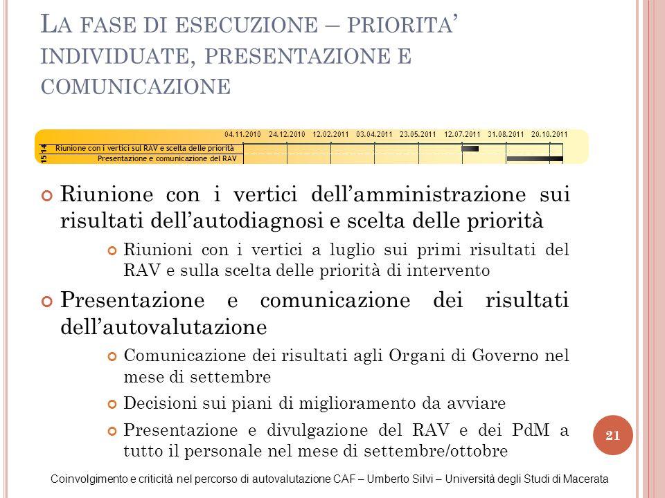 La fase di esecuzione – priorita' individuate, presentazione e comunicazione