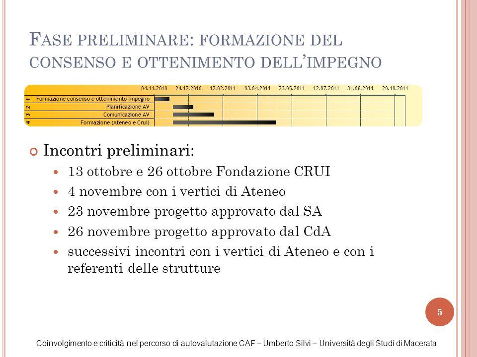 Fase preliminare: formazione del consenso e ottenimento dell'impegno