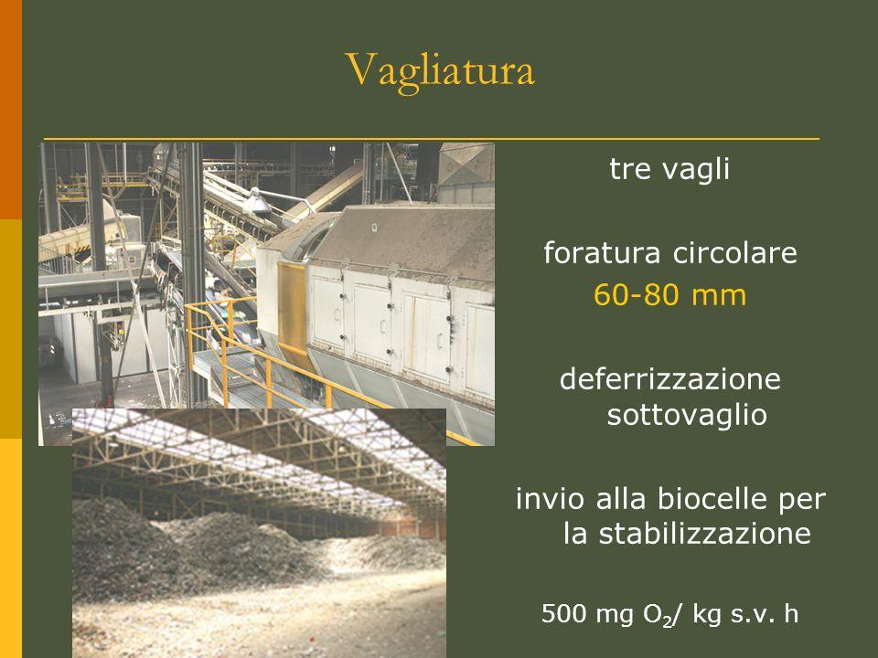 Vagliatura tre vagli foratura circolare 60-80 mm