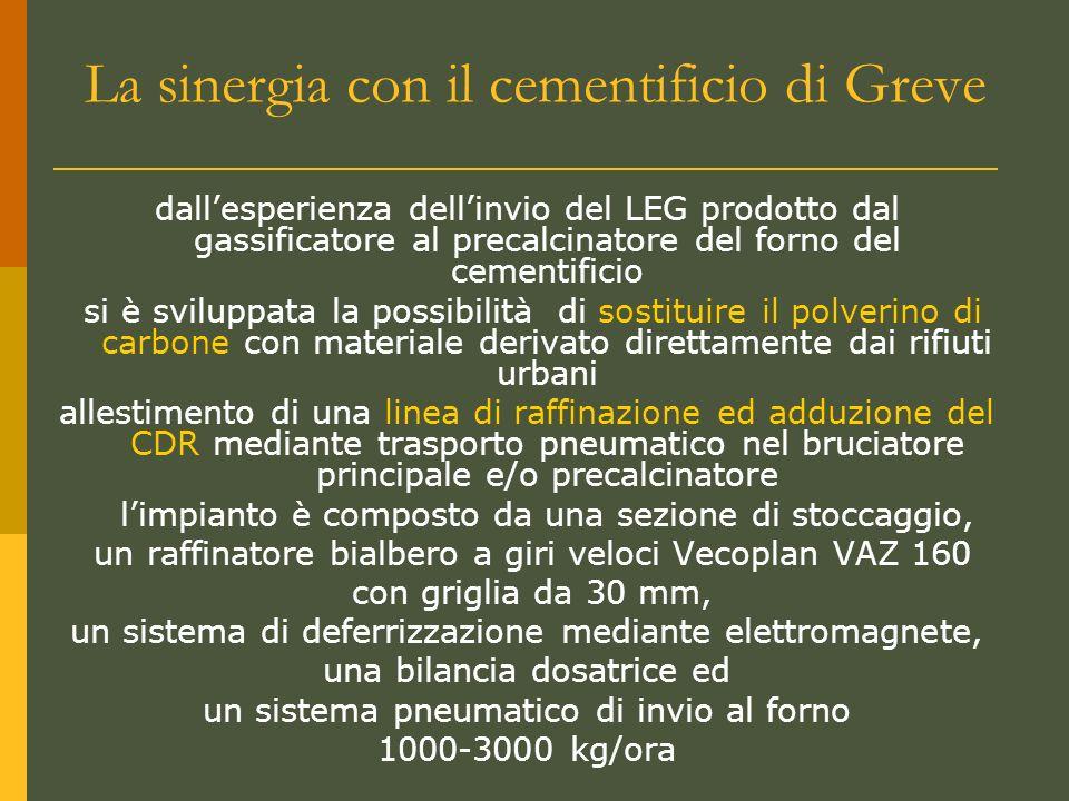 La sinergia con il cementificio di Greve