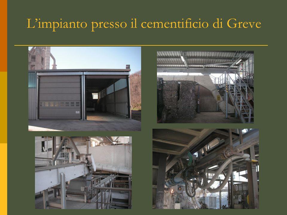 L'impianto presso il cementificio di Greve