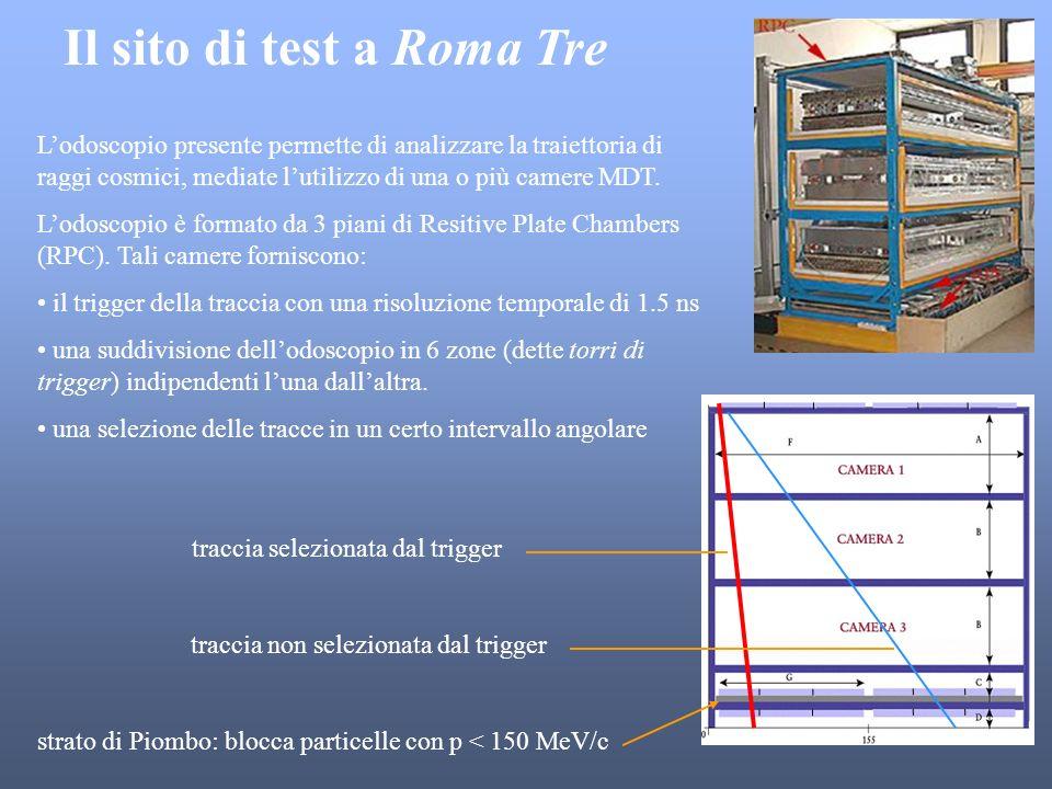 Il sito di test a Roma Tre