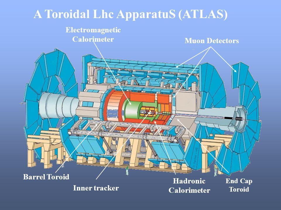 A Toroidal Lhc ApparatuS (ATLAS)
