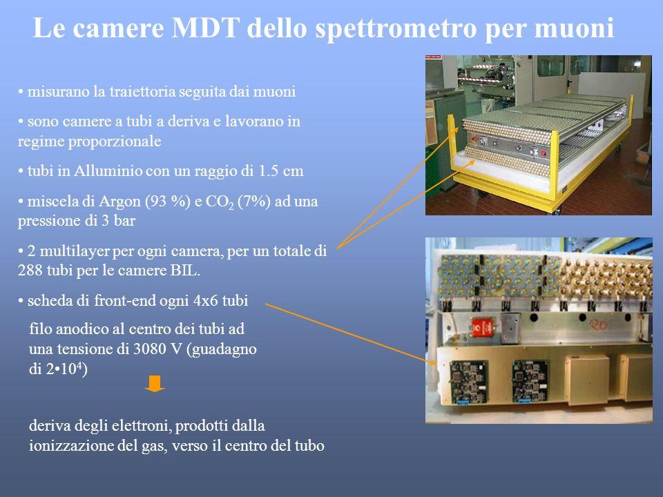 Le camere MDT dello spettrometro per muoni
