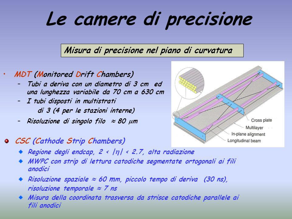 Le camere di precisione