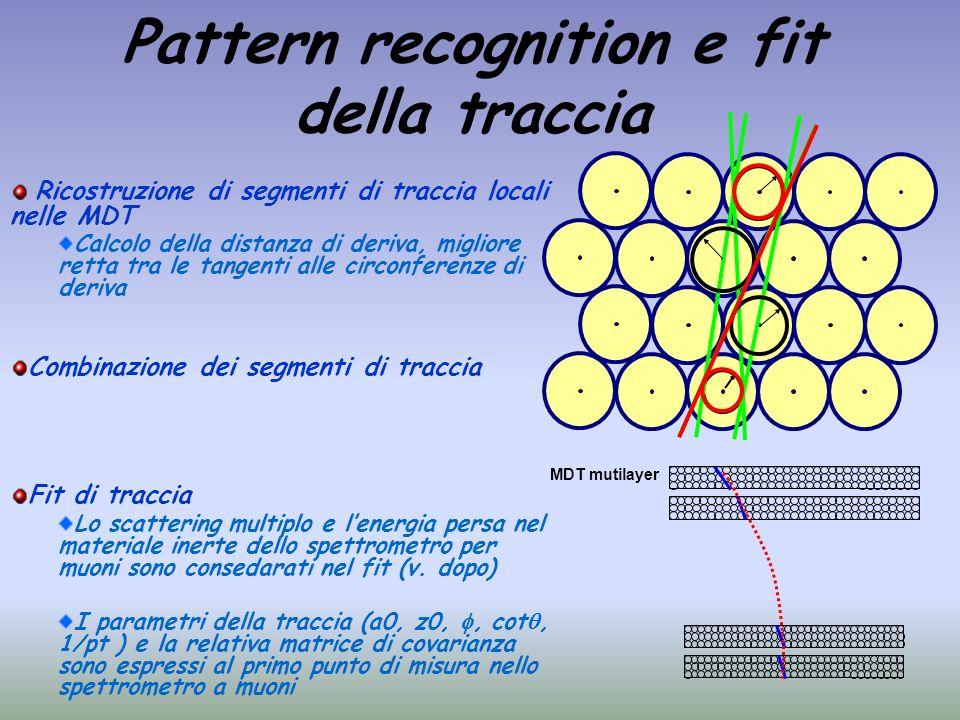 Pattern recognition e fit della traccia