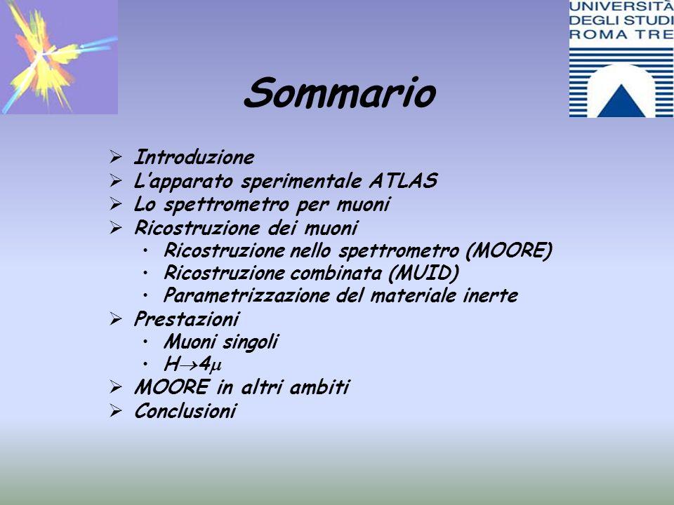 Sommario Introduzione L'apparato sperimentale ATLAS