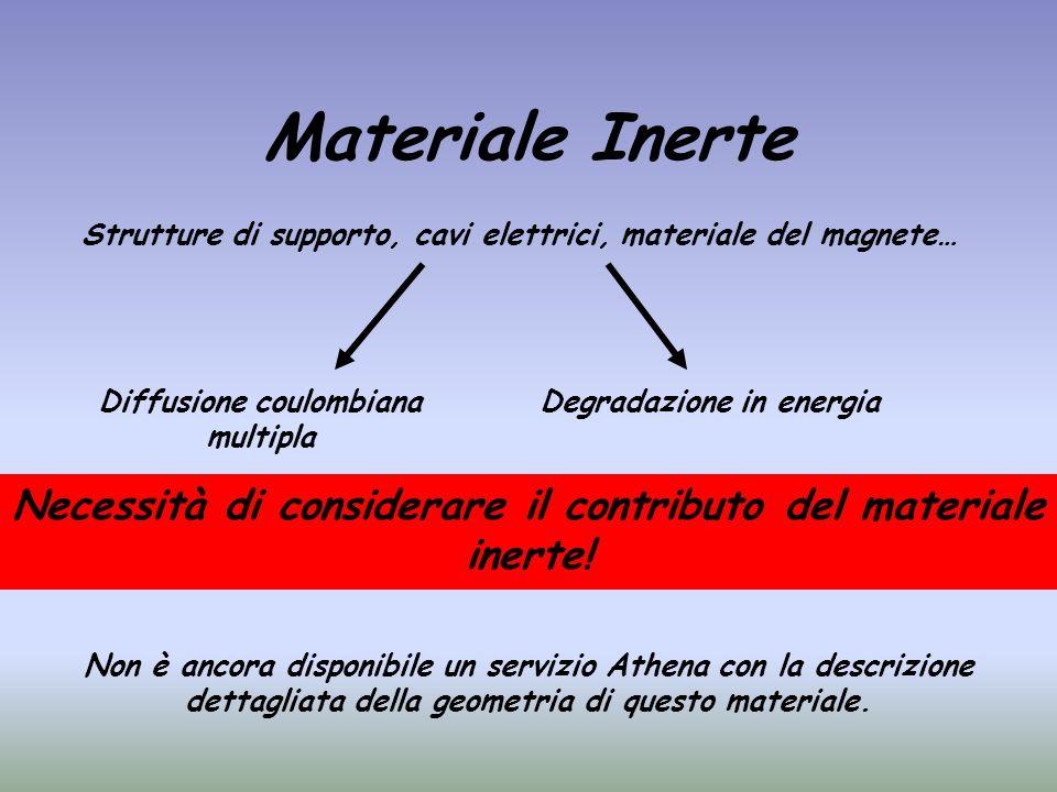 Materiale Inerte Strutture di supporto, cavi elettrici, materiale del magnete… Diffusione coulombiana multipla.