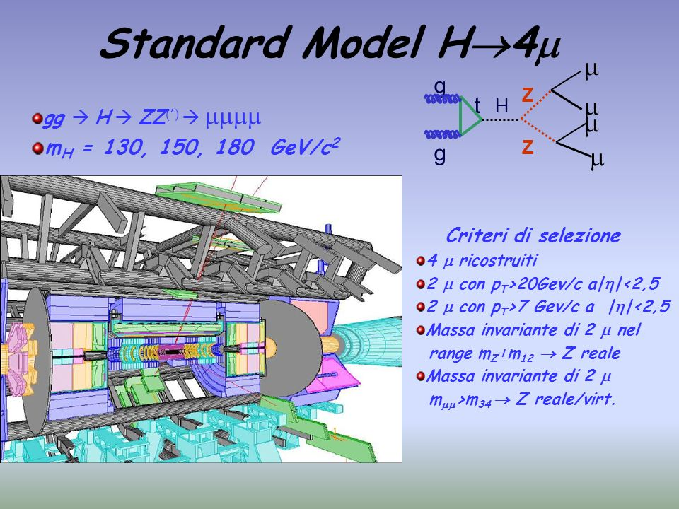 Standard Model H4 m m m m t g mH = 130, 150, 180 GeV/c2 Z H