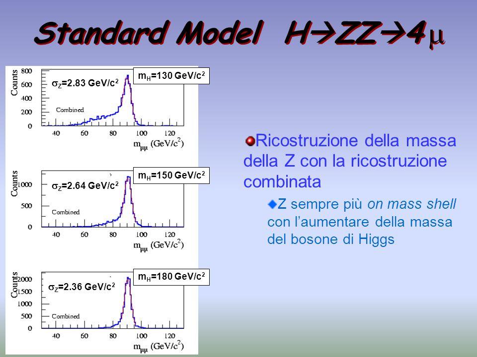 Standard Model HZZ4 m mH=130 GeV/c2. sZ=2.83 GeV/c2. Ricostruzione della massa della Z con la ricostruzione combinata.