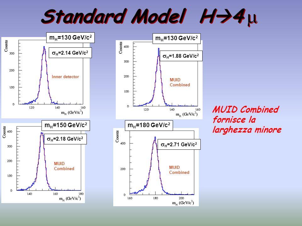 Standard Model H4 m MUID Combined fornisce la larghezza minore
