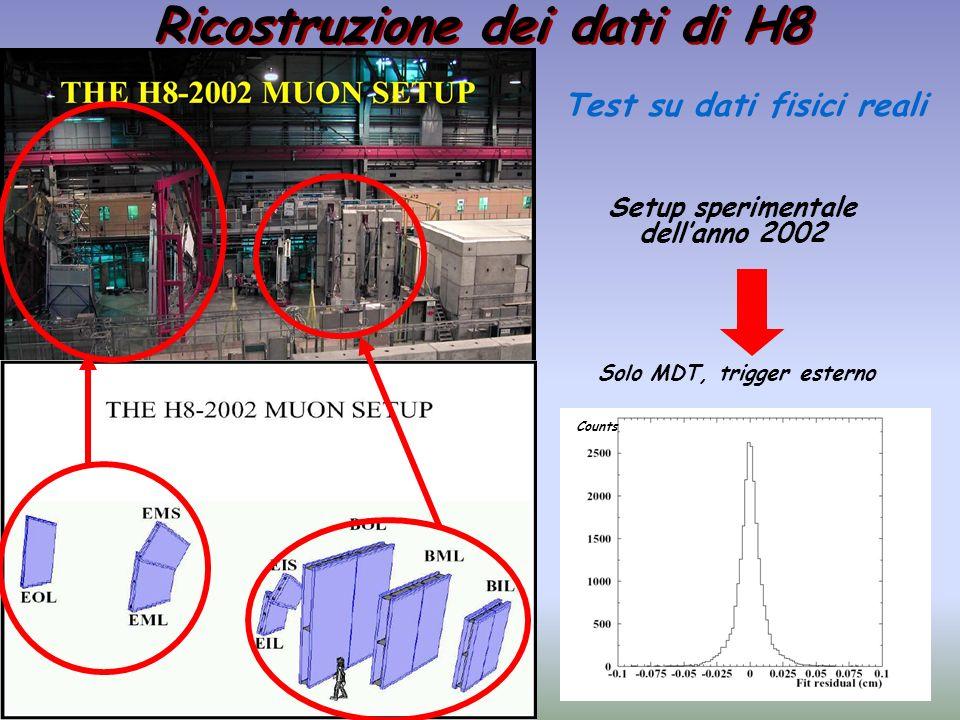 Ricostruzione dei dati di H8