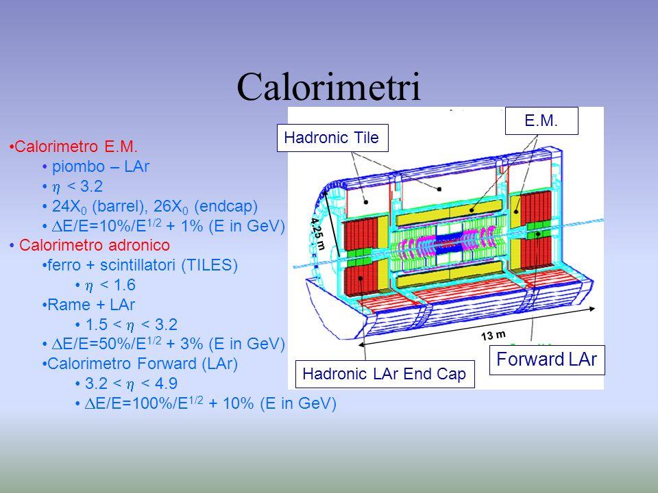 Calorimetri Forward LAr E.M. Hadronic Tile Calorimetro E.M.