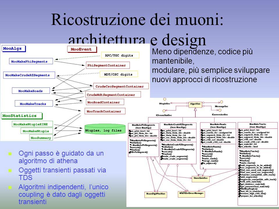 Ricostruzione dei muoni: architettura e design