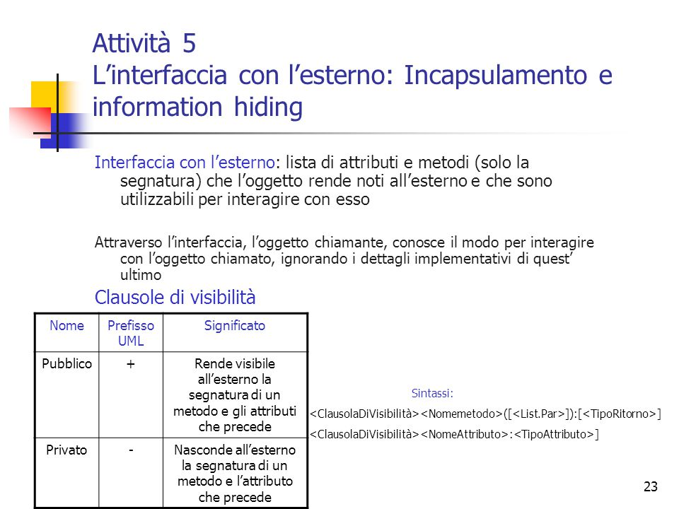 Attività 5 L'interfaccia con l'esterno: Incapsulamento e information hiding