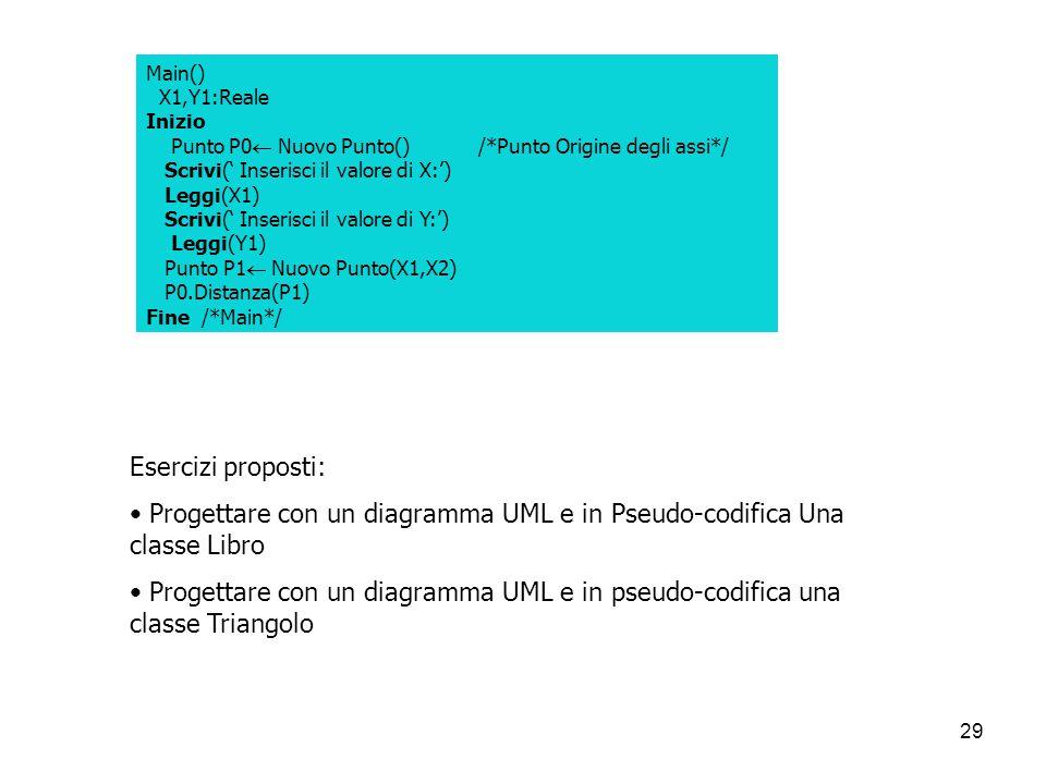Progettare con un diagramma UML e in Pseudo-codifica Una classe Libro