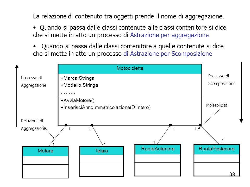 La relazione di contenuto tra oggetti prende il nome di aggregazione.