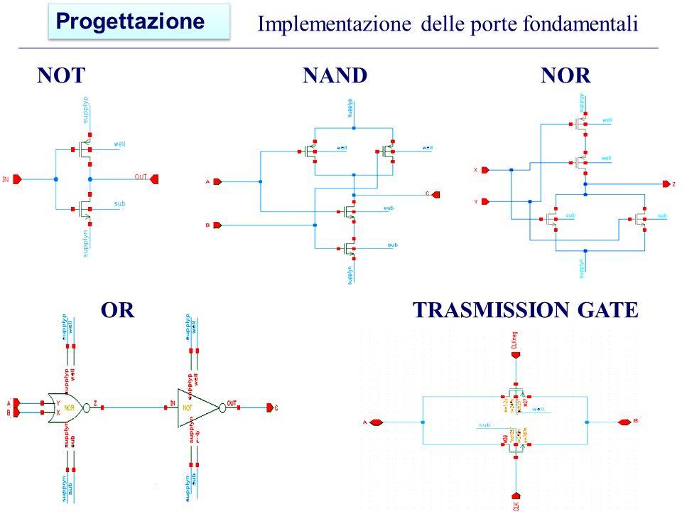 Progettazione Implementazione delle porte fondamentali NOT NAND NOR OR TRASMISSION GATE