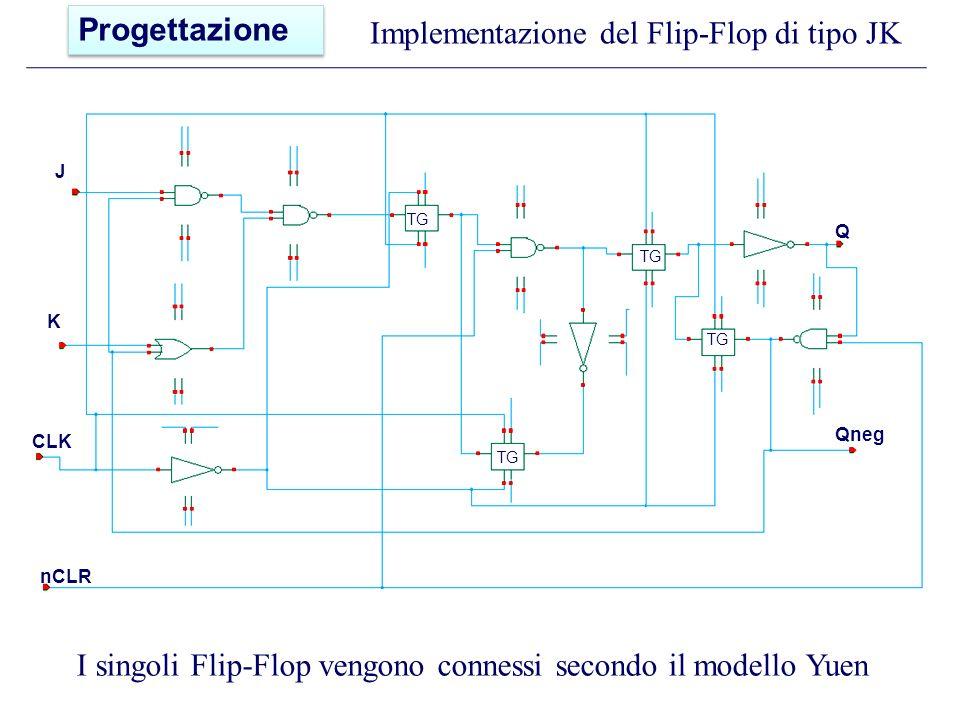 I singoli Flip-Flop vengono connessi secondo il modello Yuen