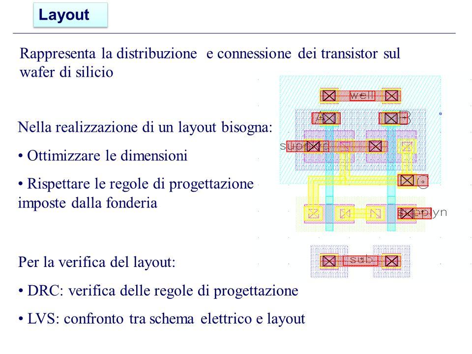 Layout Rappresenta la distribuzione e connessione dei transistor sul wafer di silicio. Nella realizzazione di un layout bisogna: