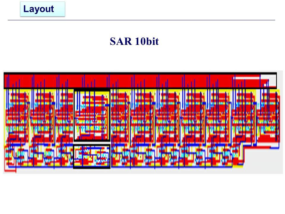 Layout SAR 10bit