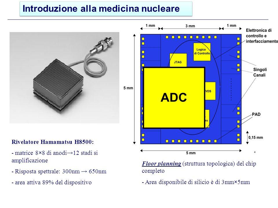 Introduzione alla medicina nucleare