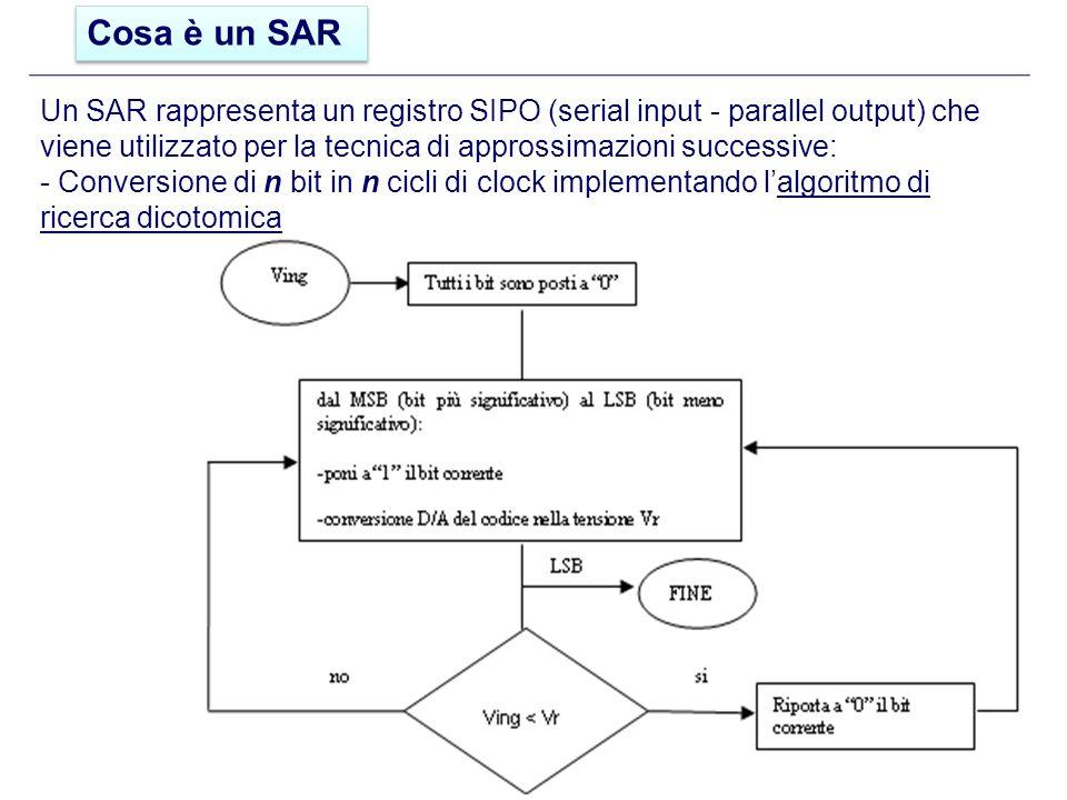 Cosa è un SAR Un SAR rappresenta un registro SIPO (serial input - parallel output) che viene utilizzato per la tecnica di approssimazioni successive: