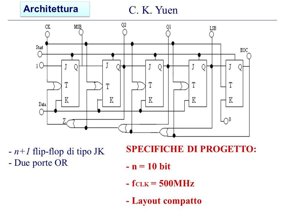 C. K. Yuen Architettura SPECIFICHE DI PROGETTO: