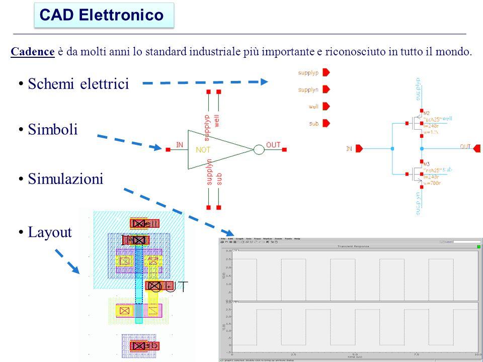 CAD Elettronico Schemi elettrici Simboli Simulazioni Layout