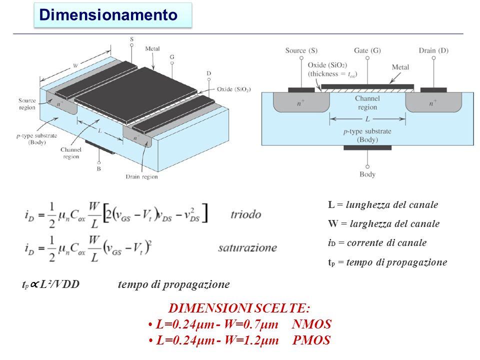 Dimensionamento DIMENSIONI SCELTE: L=0.24μm - W=0.7μm NMOS