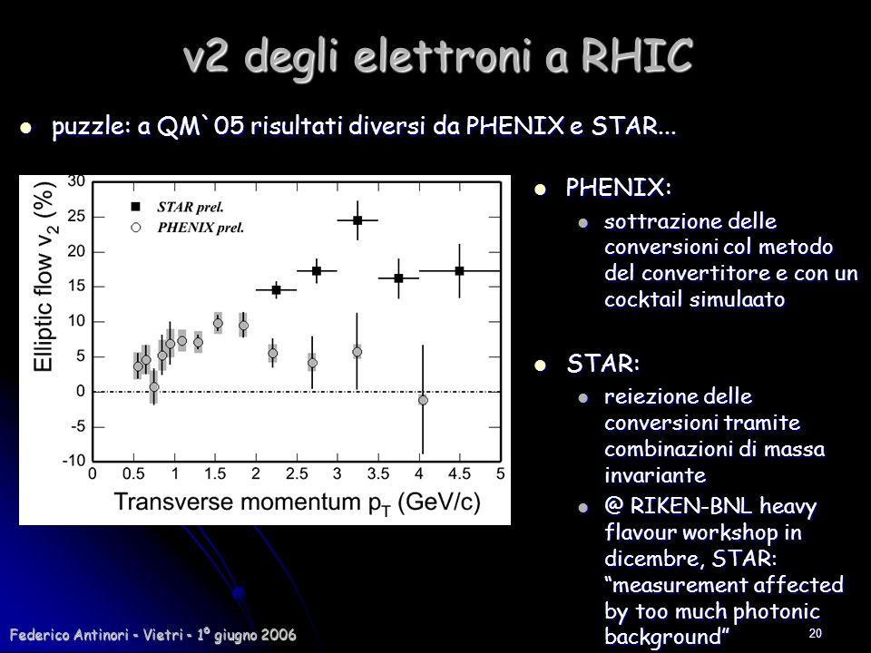 v2 degli elettroni a RHIC
