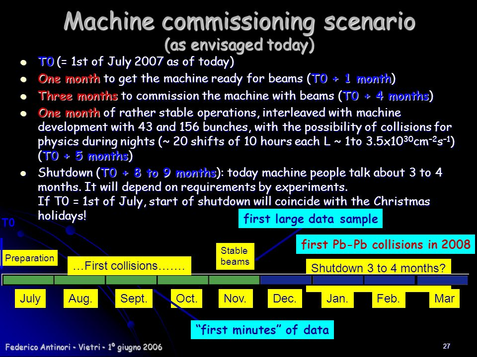 Machine commissioning scenario (as envisaged today)