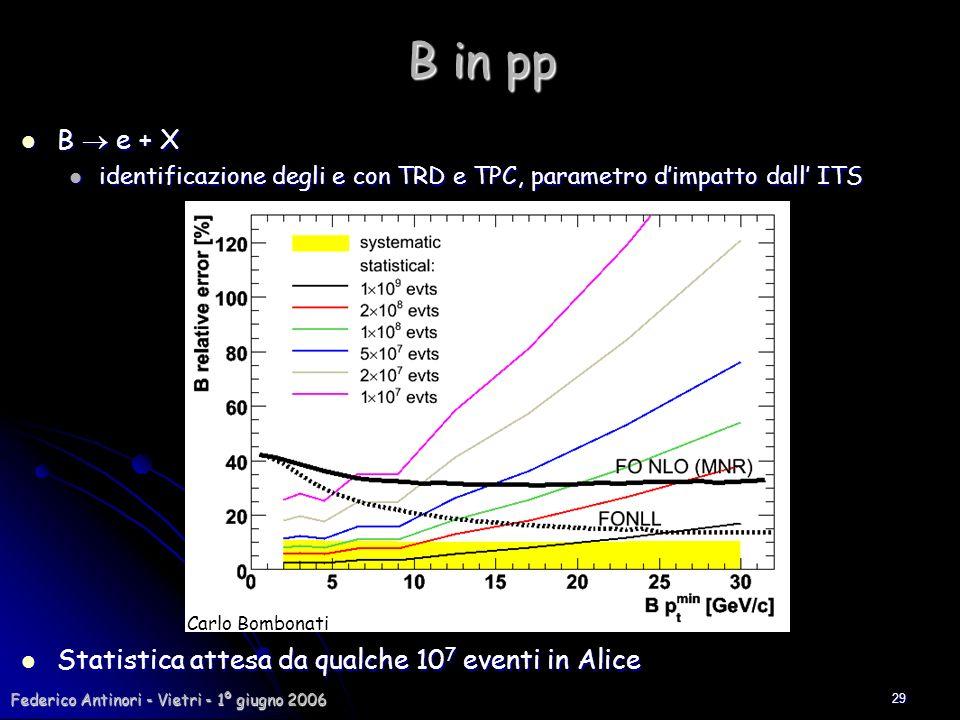 B in pp B  e + X Statistica attesa da qualche 107 eventi in Alice