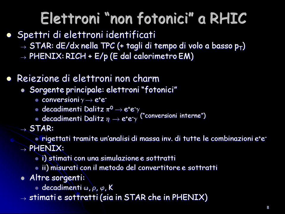 Elettroni non fotonici a RHIC