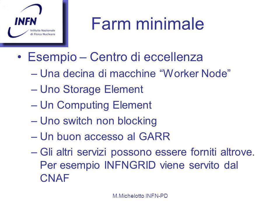 Farm minimale Esempio – Centro di eccellenza