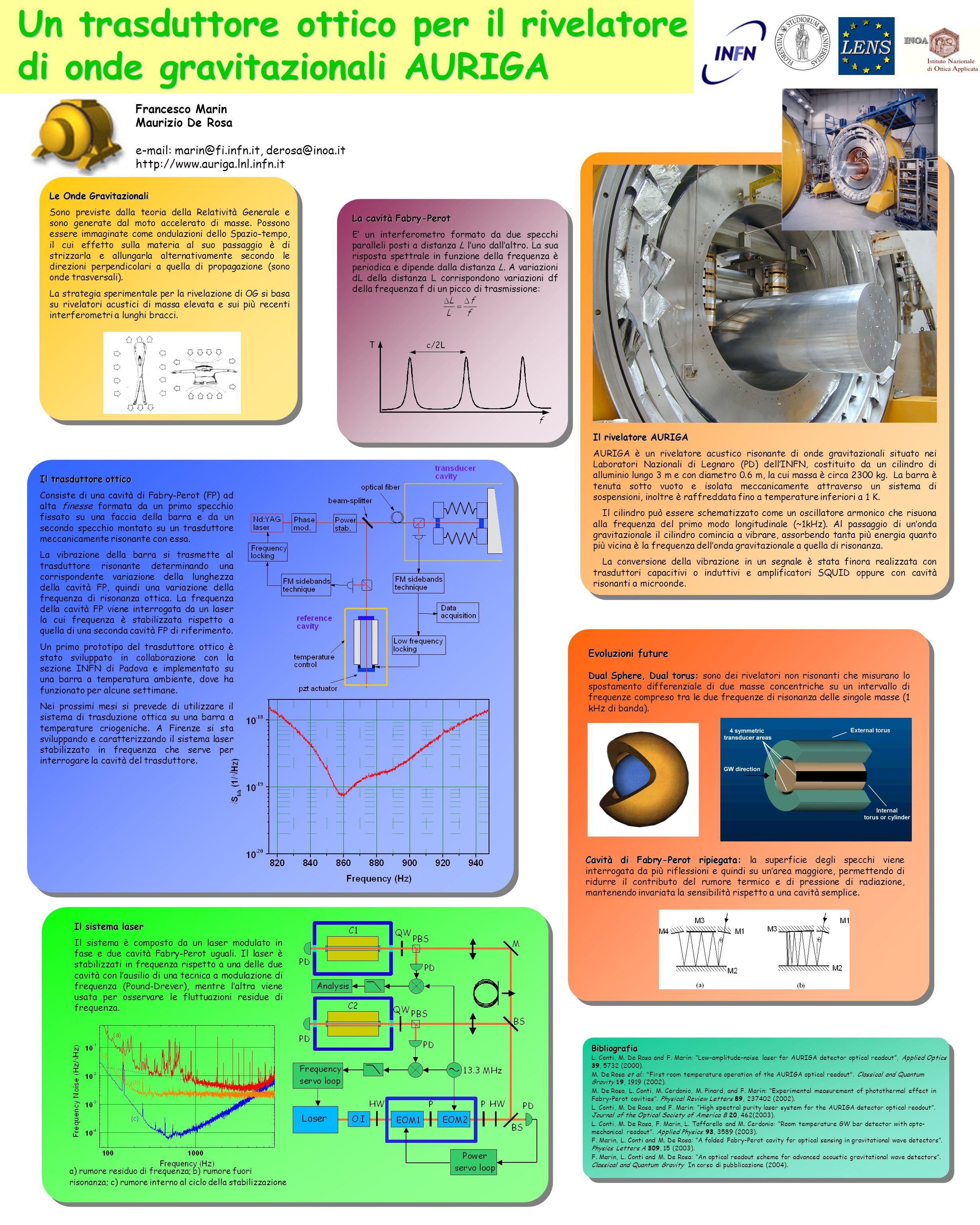 Un trasduttore ottico per il rivelatore di onde gravitazionali AURIGA
