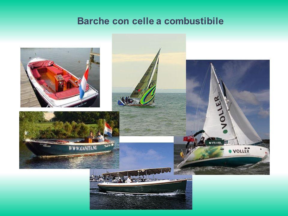 Barche con celle a combustibile