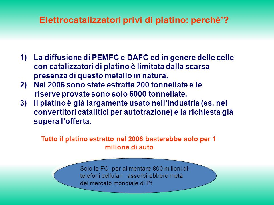 Elettrocatalizzatori privi di platino: perchè'