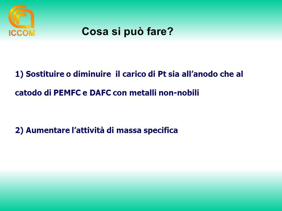 Cosa si può fare 1) Sostituire o diminuire il carico di Pt sia all'anodo che al. catodo di PEMFC e DAFC con metalli non-nobili.