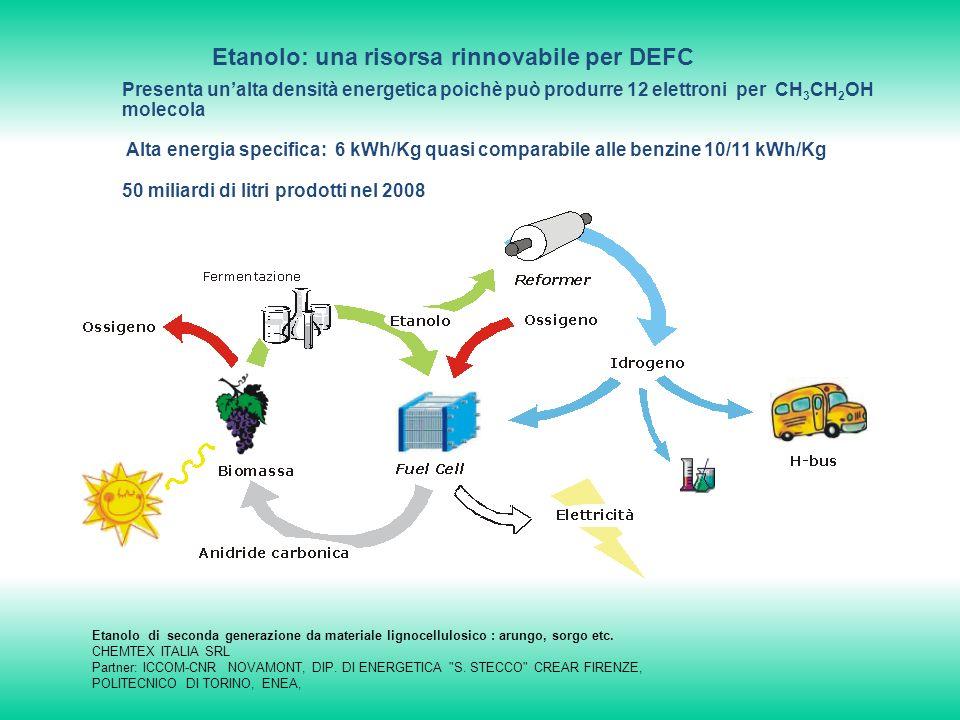 Etanolo: una risorsa rinnovabile per DEFC