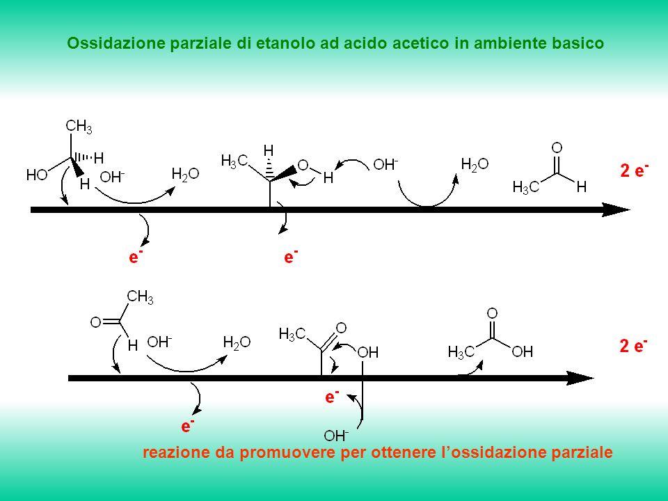 Ossidazione parziale di etanolo ad acido acetico in ambiente basico