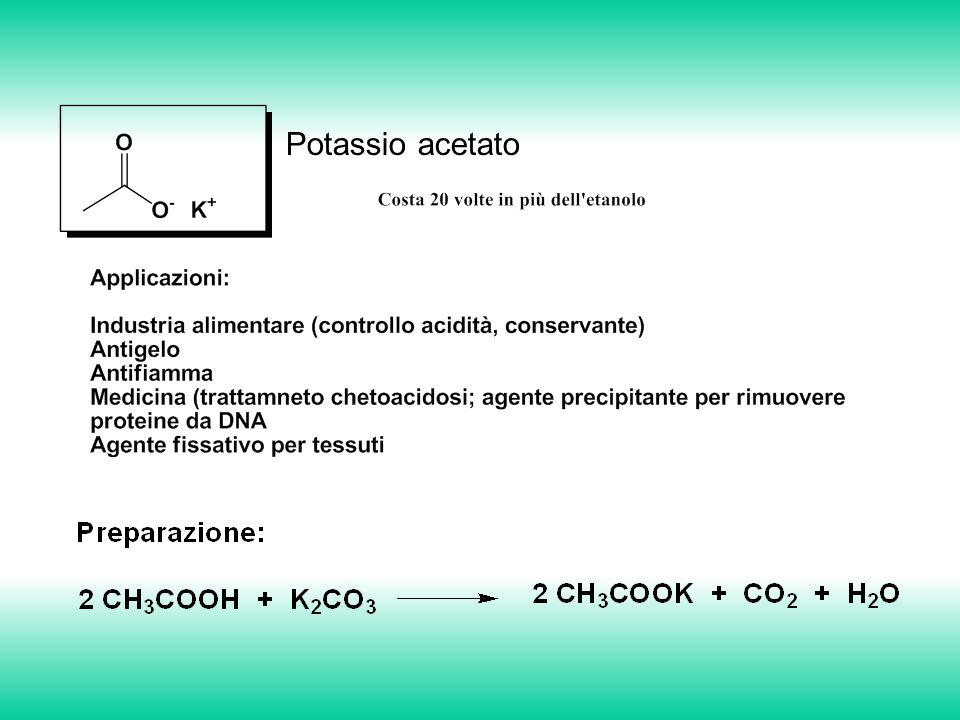 Potassio acetato