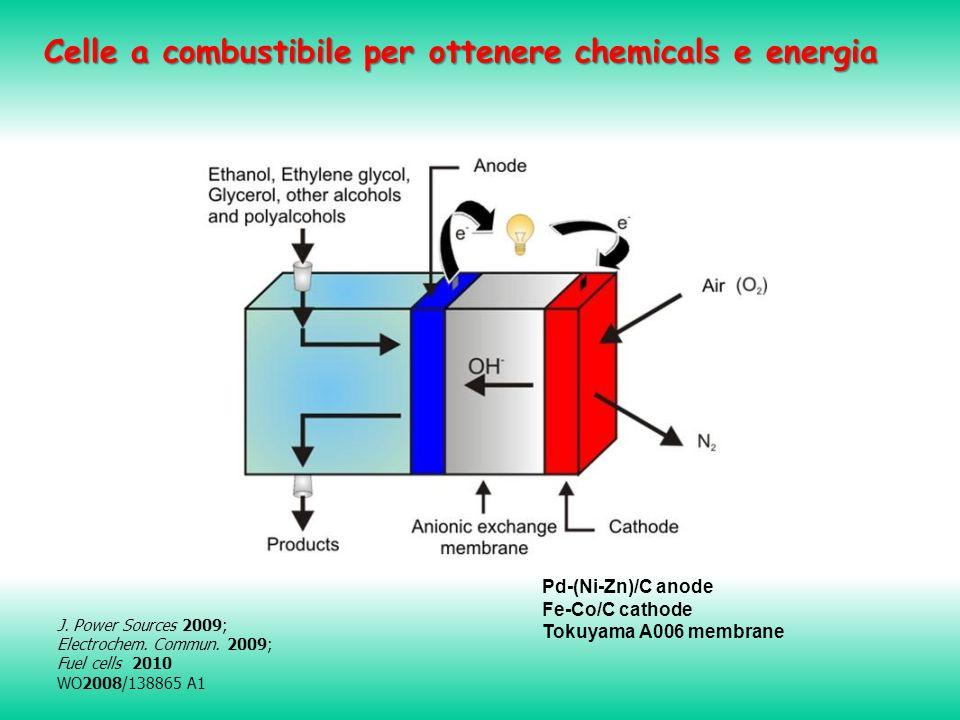 Celle a combustibile per ottenere chemicals e energia