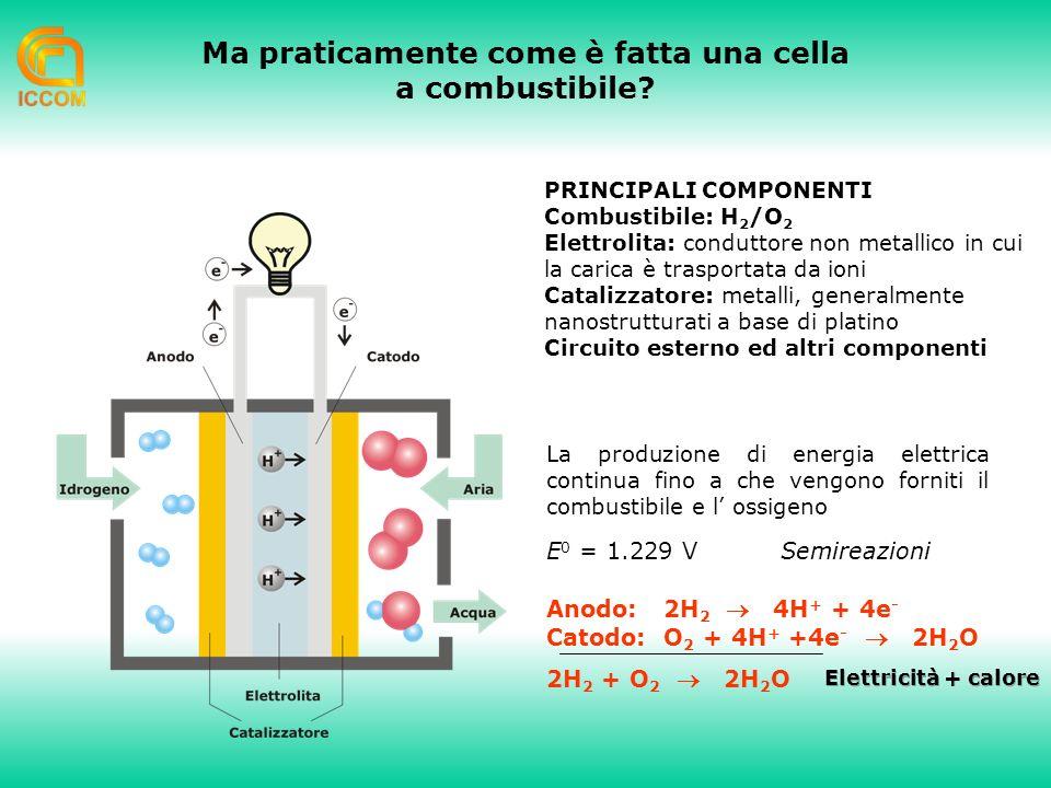 Ma praticamente come è fatta una cella a combustibile