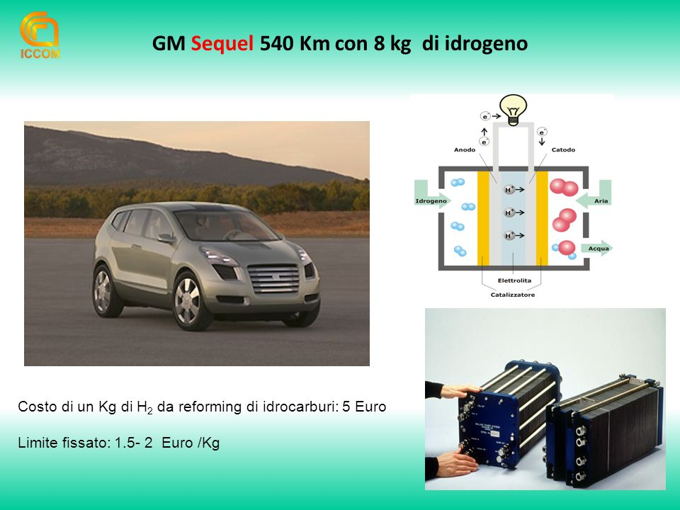 GM Sequel 540 Km con 8 kg di idrogeno
