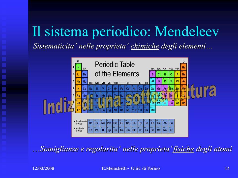 Il sistema periodico: Mendeleev