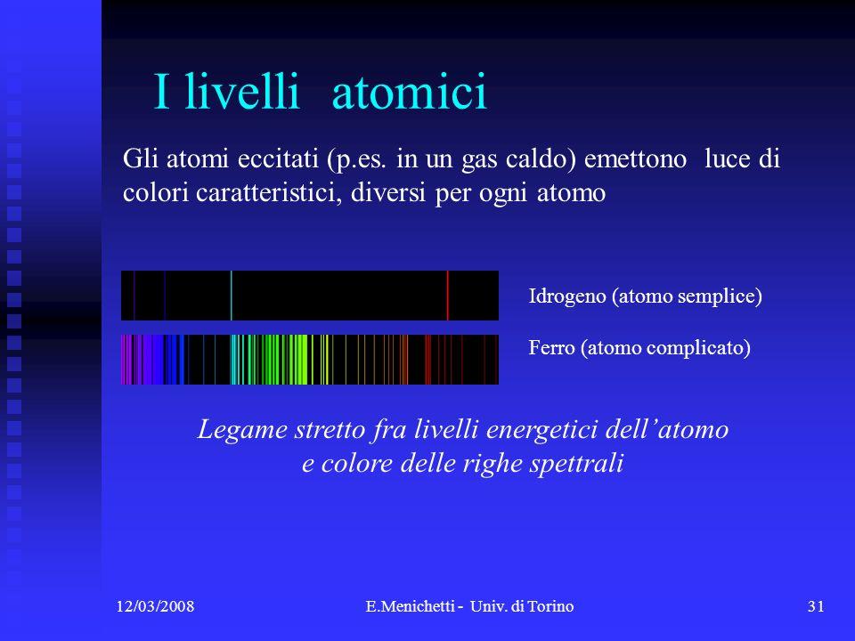 I livelli atomici Gli atomi eccitati (p.es. in un gas caldo) emettono luce di colori caratteristici, diversi per ogni atomo.