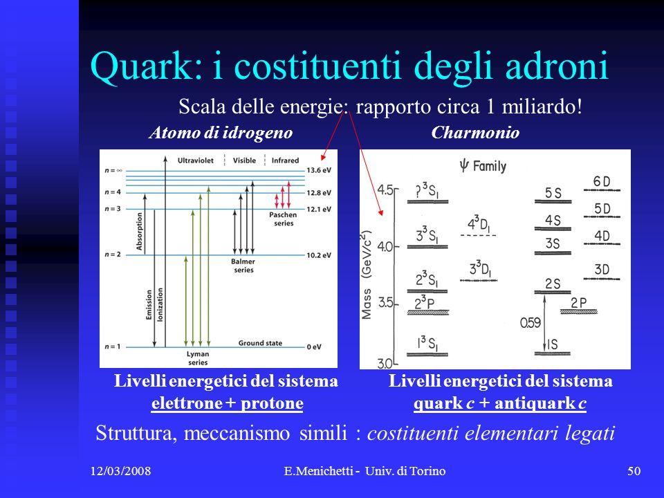 Quark: i costituenti degli adroni