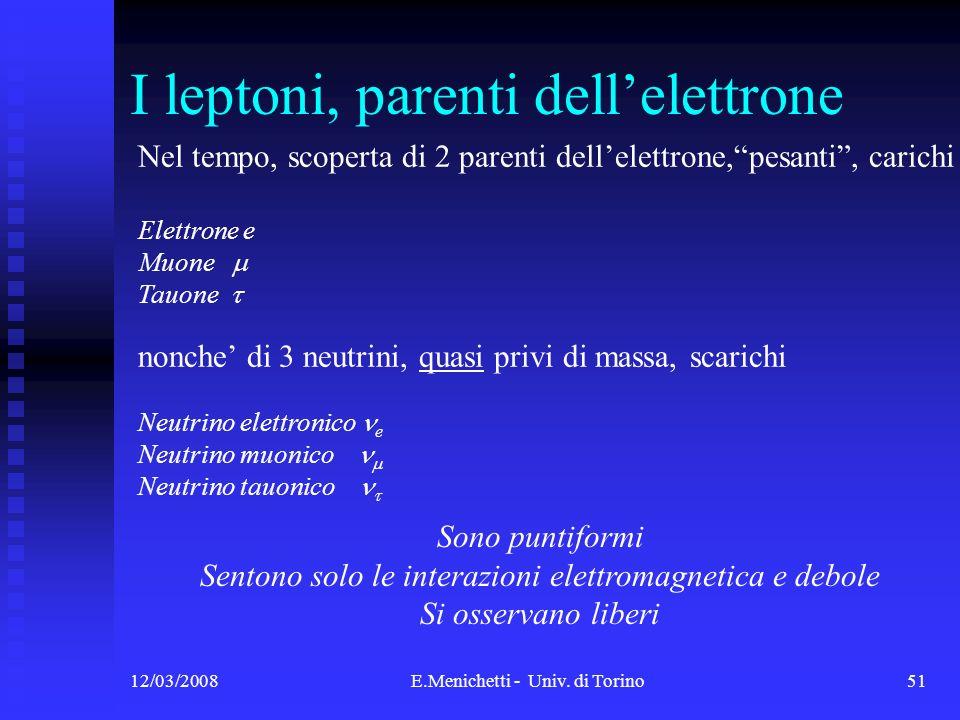 I leptoni, parenti dell'elettrone